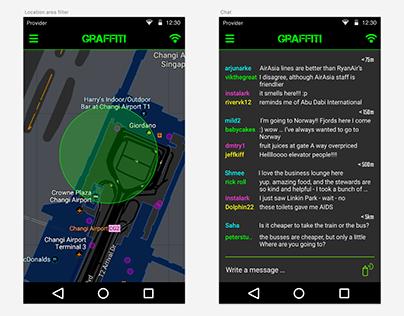 Mockup messaging app 2016