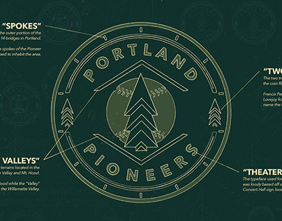Portland Pioneers // MLB Expansion Identity Proposal