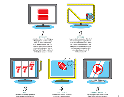 TV Spot Illustrations
