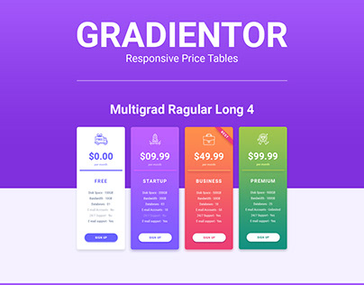 Gradiantor Gradient Responsive Price Tables