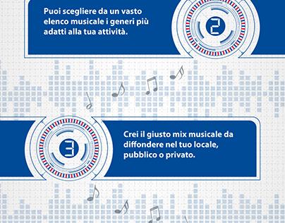 Infografica Digital Radio Tim