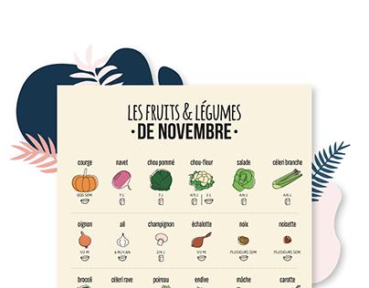 Calendrier - Fruits & Légumes