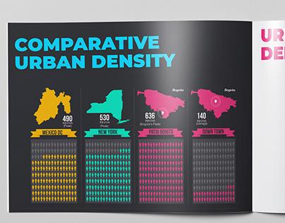 Urban Density - Bogota
