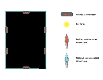Blackout Interactive Installation