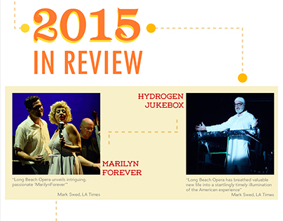 Long Beach Opera: 2015 in Review Infographics