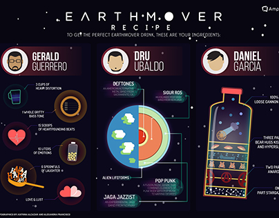 Infographic: EARTHMOVER RECIPE