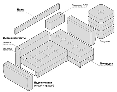 Sofa: assembly instruction