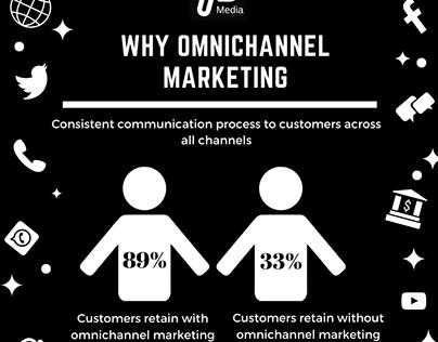 Omnichannel marketing strategy 2019