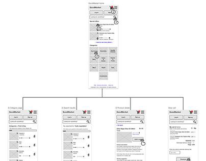 GoodMarket Mobile Site Concept