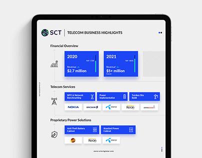 SCT | Telecom Business Highlights | Infographics