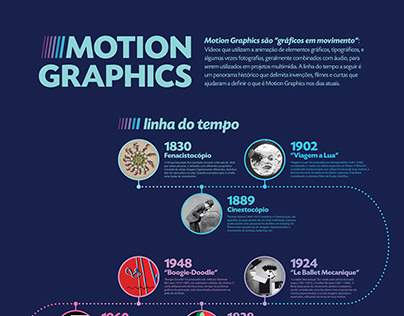 Motion Graphics - Infográfico
