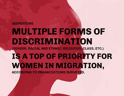 Estética Informe - RRSS | No Borders for Equality