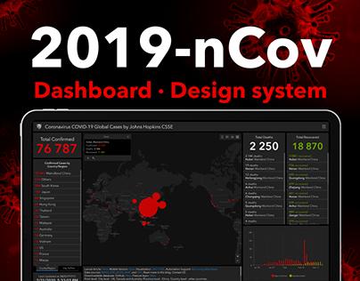 2019-nCov Dashboard · FREE Figma