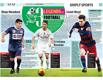 Sports Design in Times of India