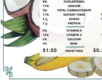Trending Superfoods & Their Alternatives | Infographic