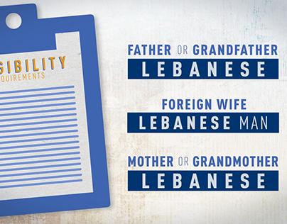 Lebanon Sexist Citizenship Explainer