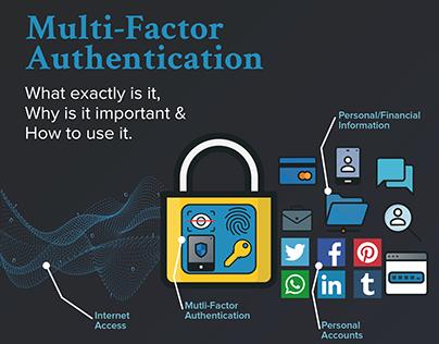 Multi-Factor Authentication Infographic