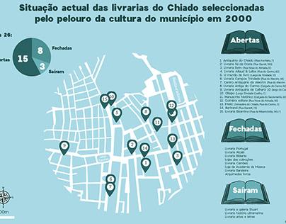 Chiado's Bookstores Infography