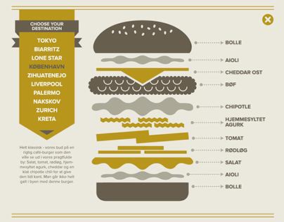 Halifax Burgers website. Previous version.