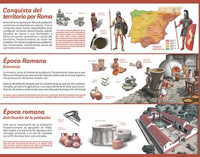 Infografías Inauguración Museo de Historia y Cultura Sa