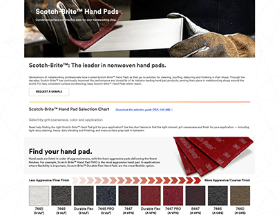 Scotch-Brite Hand Pad selection guide for 3M
