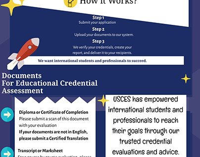 Credential Evaluations For Further Studies in USA!