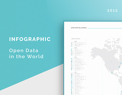 Infographic: Open Data in the World