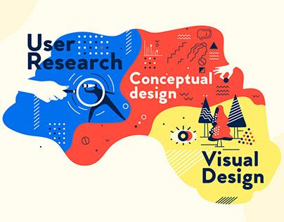 Design process at Zensoft. Video explanation