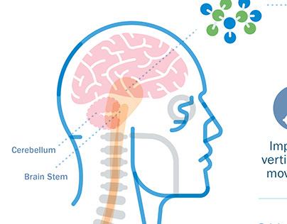 Biomedical infographics