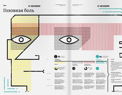 Headache infographics