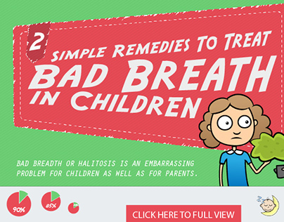 Bad Breath In Children