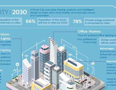 Infographics_Philips