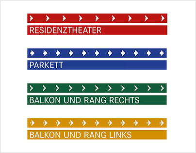 BA Orientierungssysteme