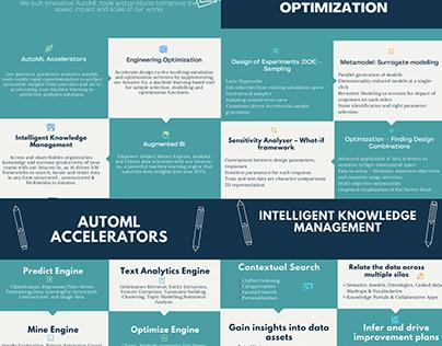 Automl Tools & Accelerators