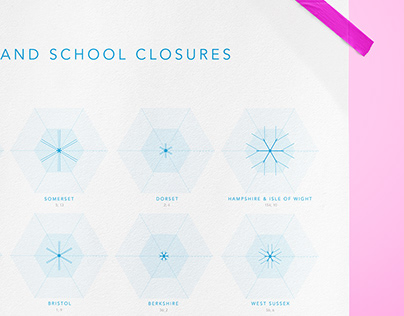 Snowfall and School Closures infographic