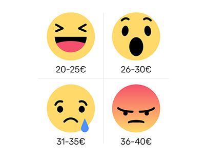 Emoji Facebook Wind