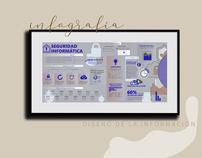 Infografía - Ciberseguridad