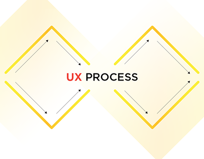 UX Process - From Start To No End!