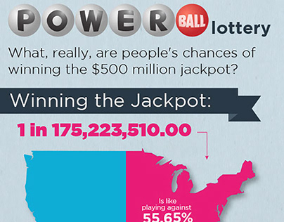 Powerball's Peak Payout Potential