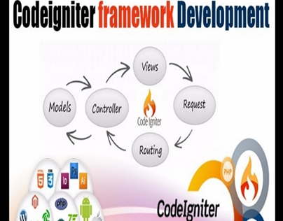 Codeigniter Training in Udaipur | Summer Training | Liv