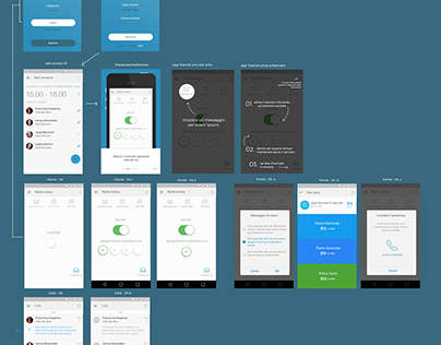 Mockups, Wireframes & workflow