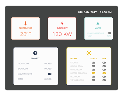 Daily UI Design 21 - Home Monitoring Dashboard