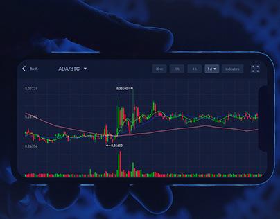 Dubai Crypto Exchange
