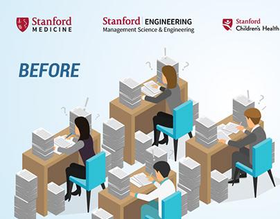 Trade show poster design for Stanford Medicine