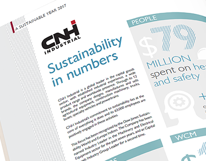 CNH Industrial Sustainable Year 2017