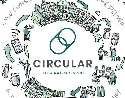 This is Circular