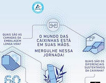 Vídeo 360º e Publicidade – Tetra Pak Brasil