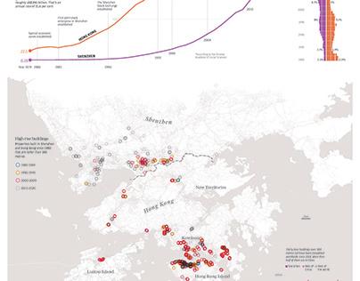 Explosive growth of Shenzhen