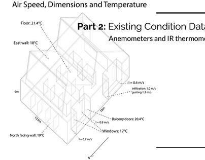 Environmental Design - Thermal Energy