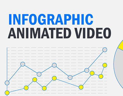 Why Inforgraphic Videos?